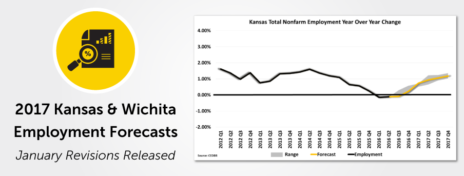 2017 Kansas & Wichita Employment Forecasts